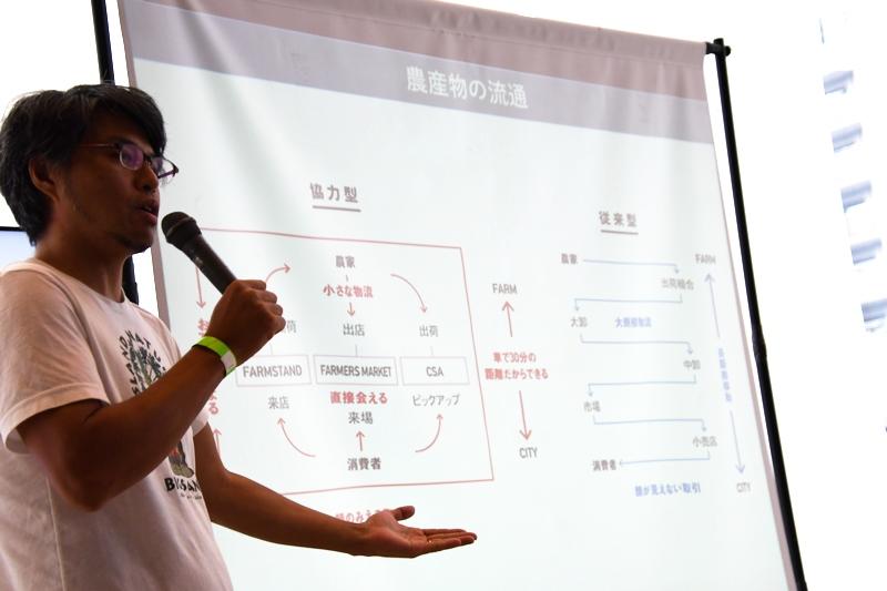 小泉寛明 アーバンデザインター大宮 大宮区役所 パブリックミーティング